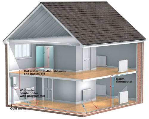 New Combi Boiler Layout